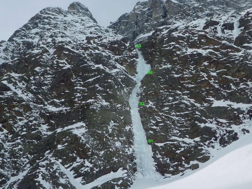 Il tracciato della cascata
